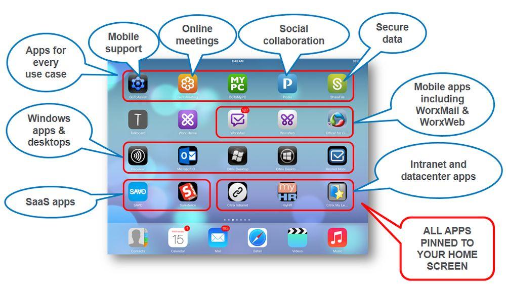 Citrix XenMobile iOS Features MDM Mobile Device Management
